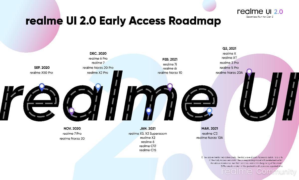 realme ui 2.0 download